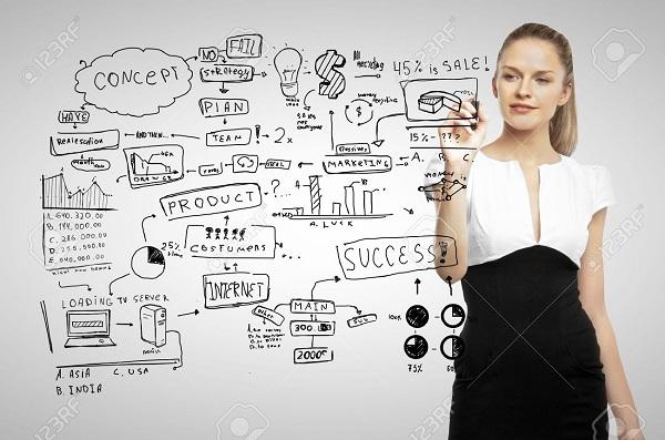 img membuat konsep bisnis marketing